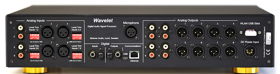 Wavelet back